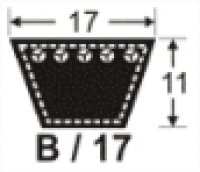 Curele de transmisie trapezoidale 17x11