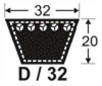 Curele de transmisie trapezoidale 32x20